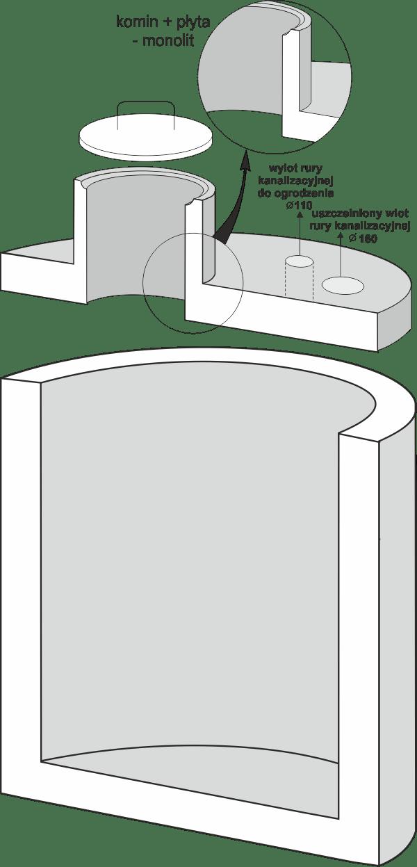 zbiornik na szambo