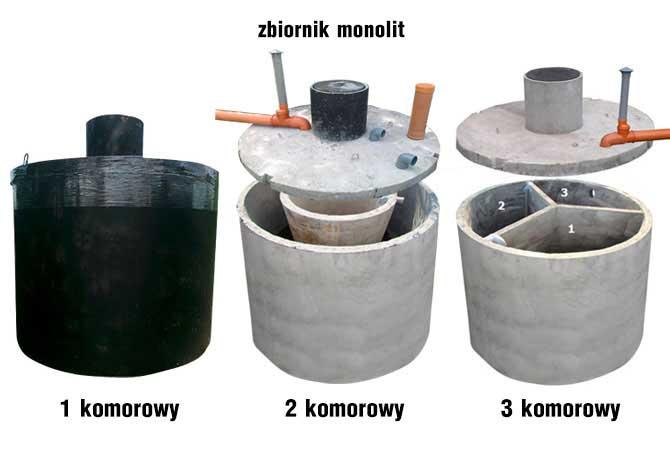 szamba betonowe producent