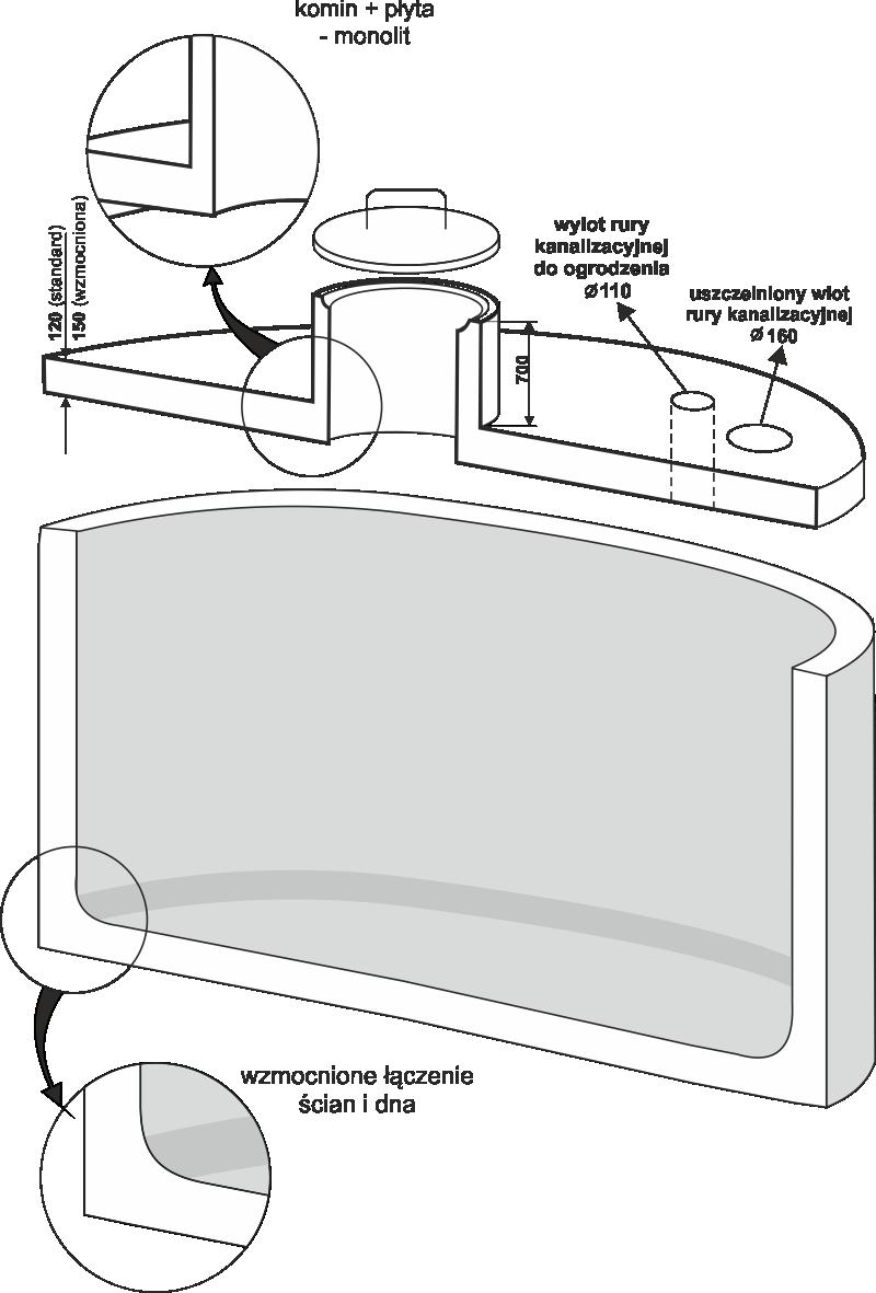 szambo betonowe zbiornik owalny